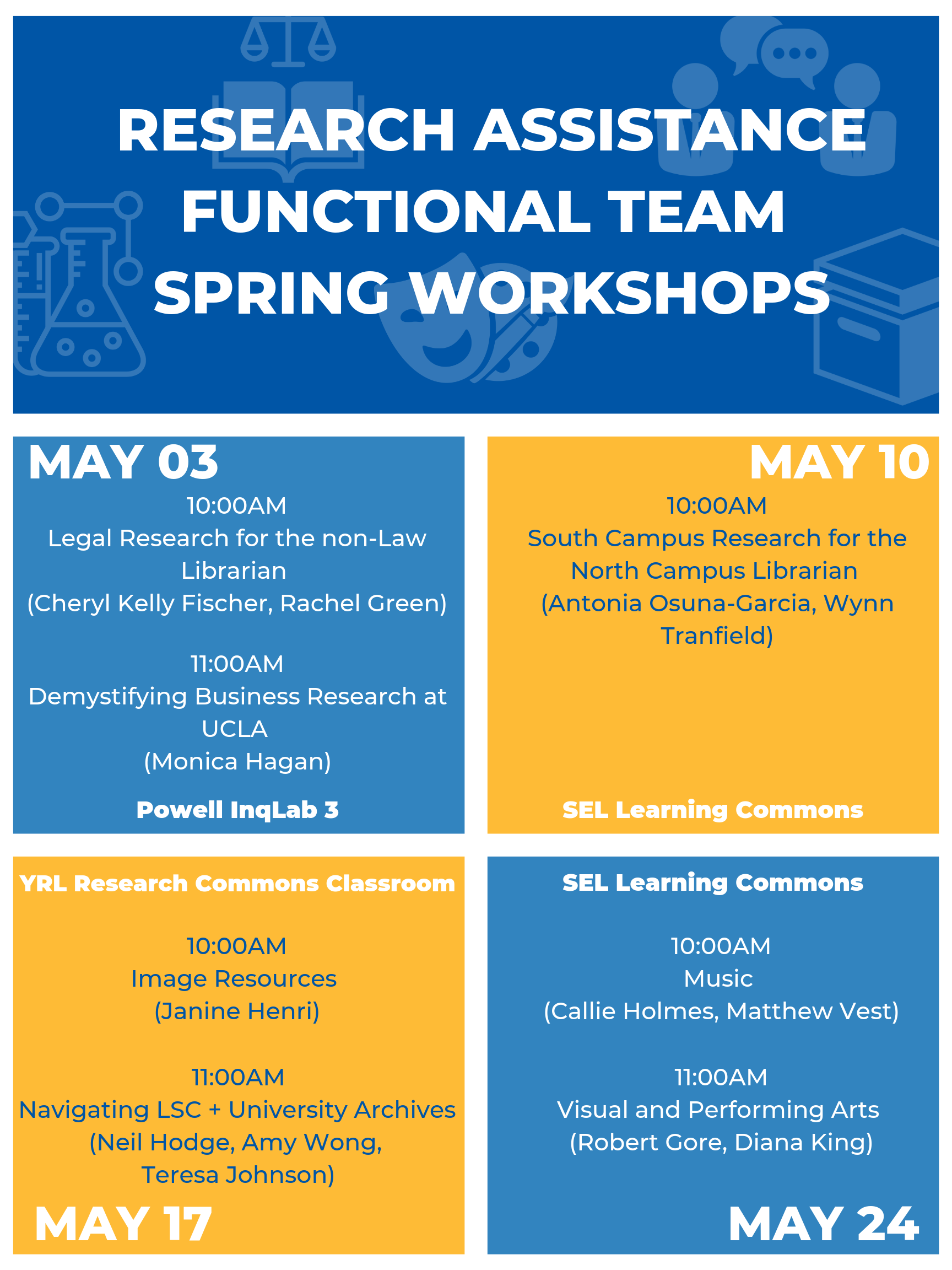 Upcoming Research Assistance Workshops